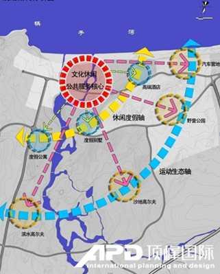 棋子湾空间布局结构图