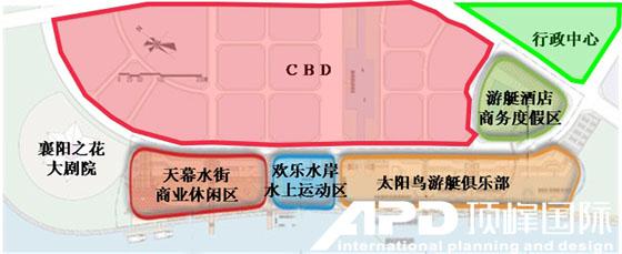 游艇俱乐部商业分区规划设计