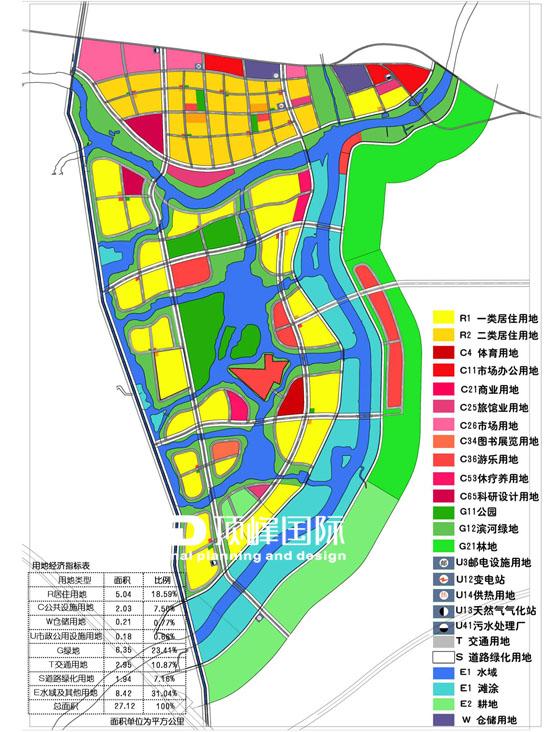 生态旅游规划案例 三河湖生态旅游区综合开发规划